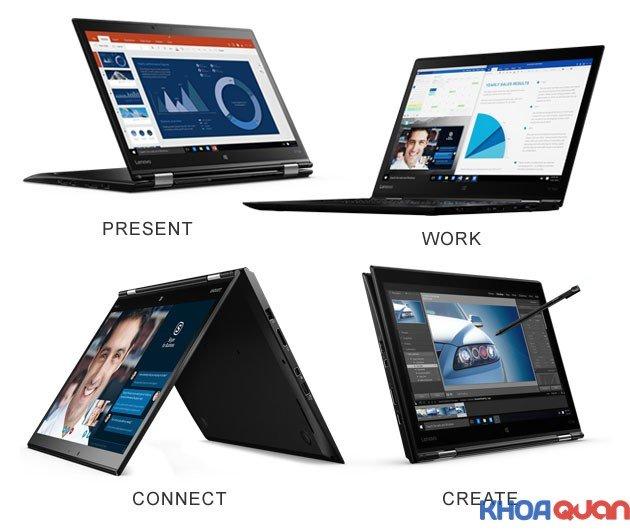 So sánh laptop dell và lenovo tất cả phương diện
