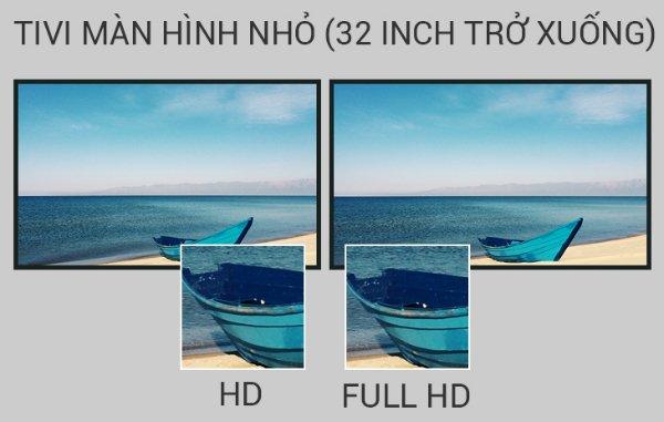So sánh màn hình hd và full hd khác nhau ra sao
