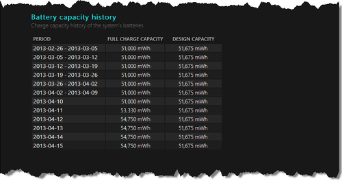 Screenshots: Create a detailed Battery Report with Windows 8 - Page 8 - TechRepublic